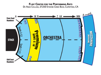 Fling Center Seating Diagram